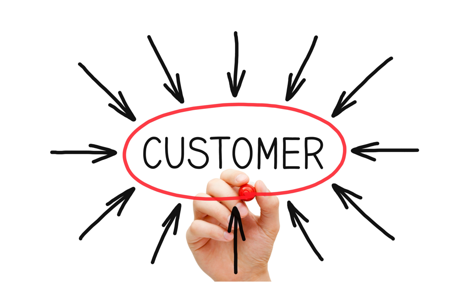 How powerful an approach Customer Orientation can be…